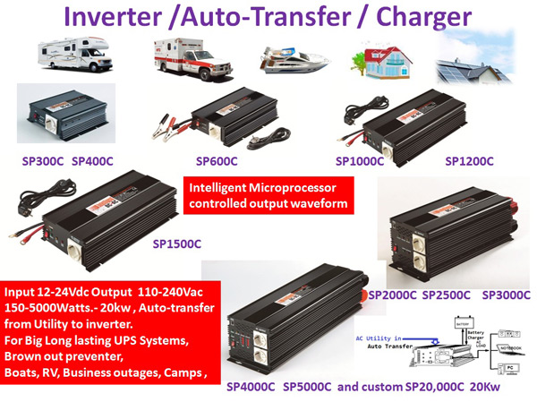 292Gbr-Inverter-Charger.jpg
